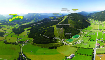 Rittisberg Erlebnisberg