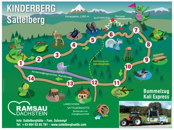 Kindererlebnisberg Sattelberg